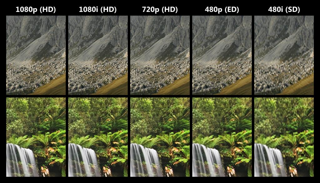 HD vs. SD - Überwachungskamera kaufen