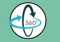 360 Grad Überwachungskamera
